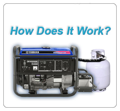 Generator Conversion Kits To Propane And Natural Gas