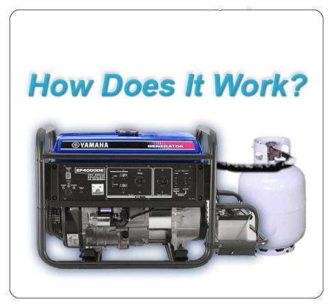 Generator Conversion Kits To Propane And Natural Gas